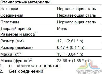 Пластинчатый теплообменник ONDA GP015 Пушкин
