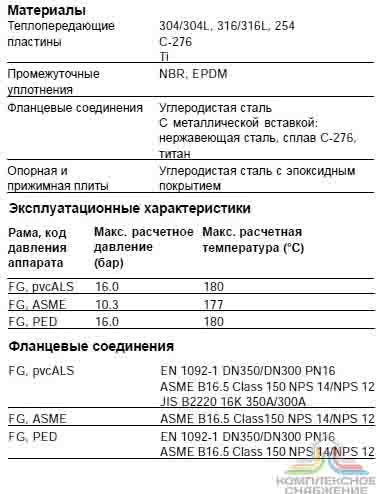 Уплотнения теплообменника Alfa Laval TM20-B FKR Элиста Паяный пластинчатый теплообменник Ридан XB12 Ейск