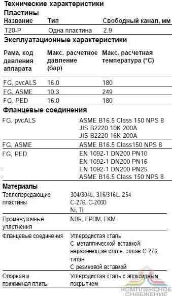 Пластины теплообменника Alfa Laval T20-BFS Саранск пластинчатый теплообменник области применения