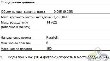 Паяный теплообменник KAORI H050 Азов