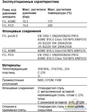 Альфа лаваль ру 8 класс Пластинчатый теплообменник Alfa Laval AQ2A-MFG Канск
