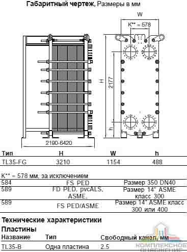 Пластинчатый теплообменник ТПлР T650 EL.01. Гатчина