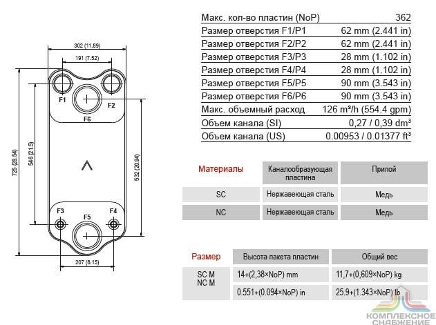 Паяный пластинчатый теплообменник SWEP QA80AS Артём Пластины теплообменника Alfa Laval MX25-MFMS Дербент