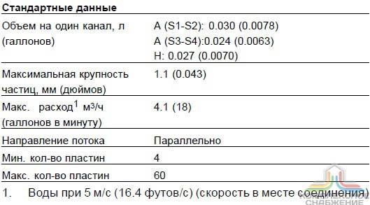 Паяный теплообменник Alfa Laval CBH16-41H Минеральные Воды ооо геа машимпэкс kelvin