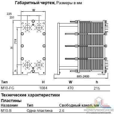 Alfa laval m10 bfm описание пакета пластин Кожухотрубный жидкостный ресивер ONDA RL 80 Хабаровск