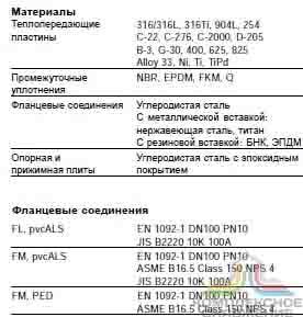Уплотнения теплообменника Alfa Laval TM20-B FKR Элиста Кожухотрубный испаритель Alfa Laval DXS 135 Воткинск