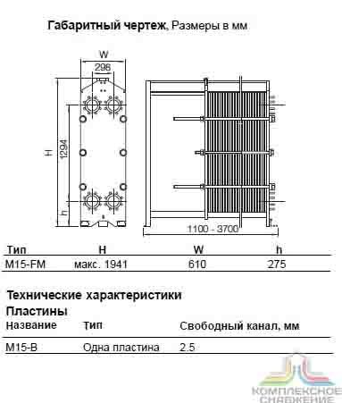 Пластины теплообменника Alfa Laval M15-BFM Назрань масляный теплообменник пассат б4