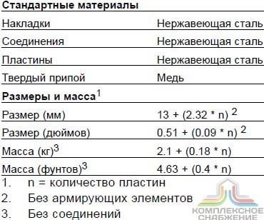 Уплотнения теплообменника Анвитэк AMX 250 Комсомольск-на-Амуре