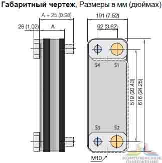 Пластины теплообменника Sondex SF150 Бийск