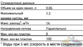 Паяный теплообменник Alfa Laval CB112-64L Минеральные Воды Кожухотрубный испаритель ONDA MPE 160 Жуковский