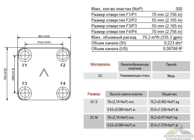 Паяный пластинчатый теплообменник SWEP B30 Артём Пластинчатые теплообменники Danfoss серия XG10 Назрань