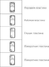 Пластины теплообменника Теплоконтроль ТРТ 2 Москва Пластины теплообменника Alfa Laval M15-MFL Воткинск