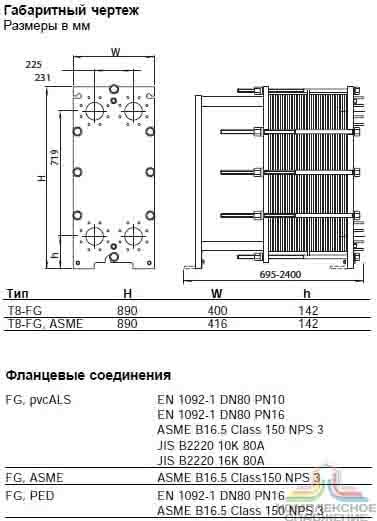 Пластинчатый теплообменник Alfa Laval AQ20S-FG Балаково Кожухотрубный испаритель WTK DCE 143 Владивосток