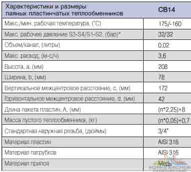 Альфа лаваль cb14 20h Пластинчатый теплообменник HISAKA UX-22 Дзержинск