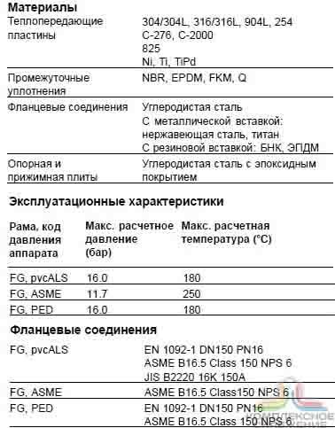 Уплотнения теплообменника Alfa Laval AQ8-FM Саров Теплообменник пластинчатый Свеп GX-118S Уфа
