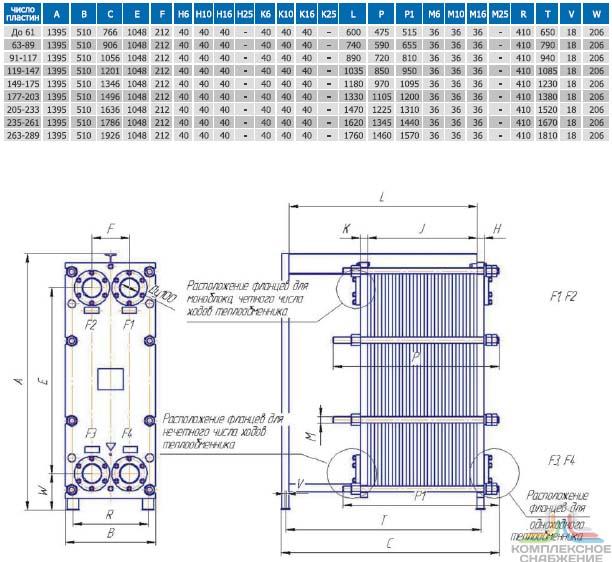 Теплообменник ти производитель Кожухо-пластинчатый теплообменник Sondex SPS400 Тамбов