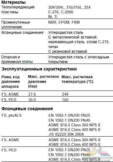 Теплообменник t20 pfs Паяный теплообменник-испаритель Машимпэкс (GEA) GNS 700AE Биробиджан