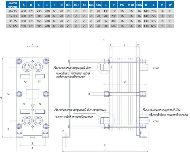 Пластинчатый теплообменник ТИ 025