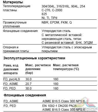 Уплотнения теплообменника Alfa Laval TM20-B FKR Элиста Кожухотрубный испаритель ONDA SSE 51.204.3000 Набережные Челны