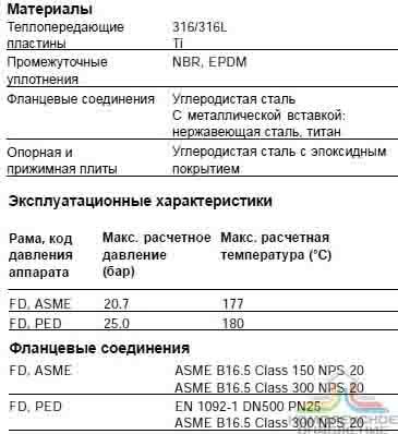 Уплотнения теплообменника Alfa Laval T45-MFD Черкесск Паяный теплообменник Машимпэкс (GEA) GBS 900 Азов