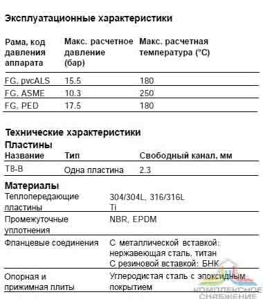 Уплотнения теплообменника Этра ЭТ-082 Самара