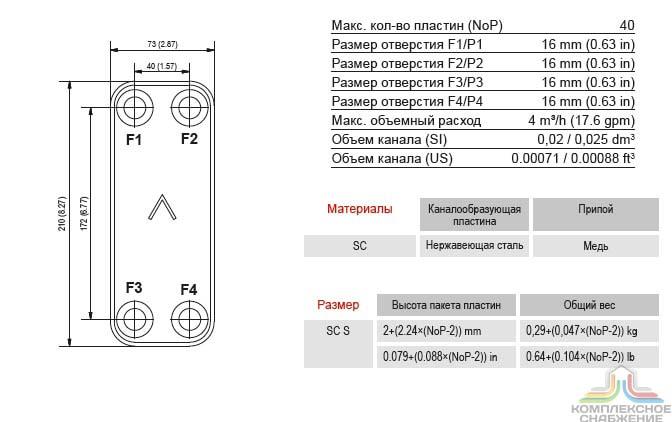 Паяный пластинчатый теплообменник SWEP F120T Артём Уплотнения теплообменника Этра ЭТ-080 Канск