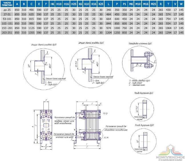 Пластины теплообменника Теплохит ТИ 44 Новосибирск Пластинчатый теплообменник Sondex S100AD Таганрог