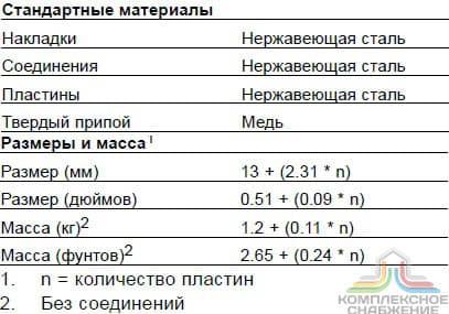 Кожухотрубный испаритель Alfa Laval DM1-327-3 Воткинск