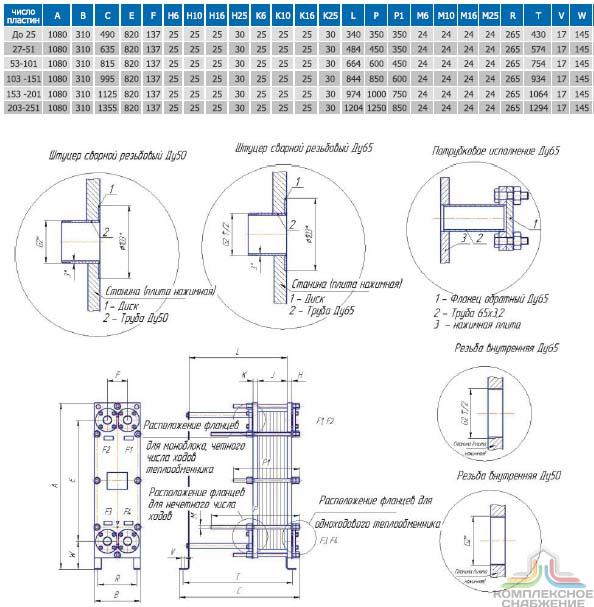Уплотнения теплообменника Теплохит ТИ 27 Озёрск Кожухотрубный конденсатор WTK CF 750 Набережные Челны