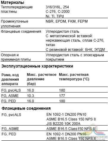Кожухотрубный конденсатор ONDA L 27.301.2438 Воткинск