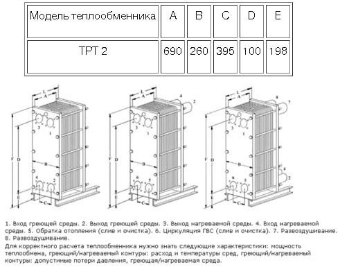 Уплотнения теплообменника Sondex S7A Соликамск