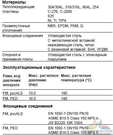 Кожухотрубный испаритель WTK SCE 203 Нижний Тагил