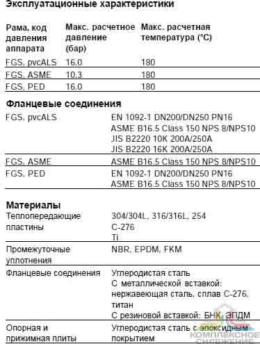 Уплотнения теплообменника Alfa Laval AQ6L-FS Кисловодск цена теплообменника для теплового насоса