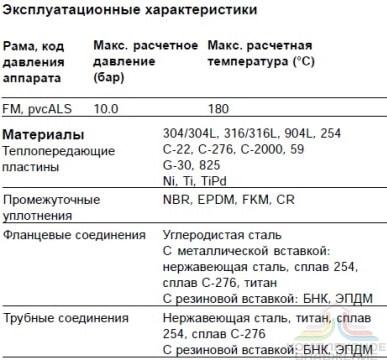 Уплотнения теплообменника Alfa Laval TL10-BFD Пенза Пластинчатый разборный теплообменник SWEP GL-265P Новотроицк